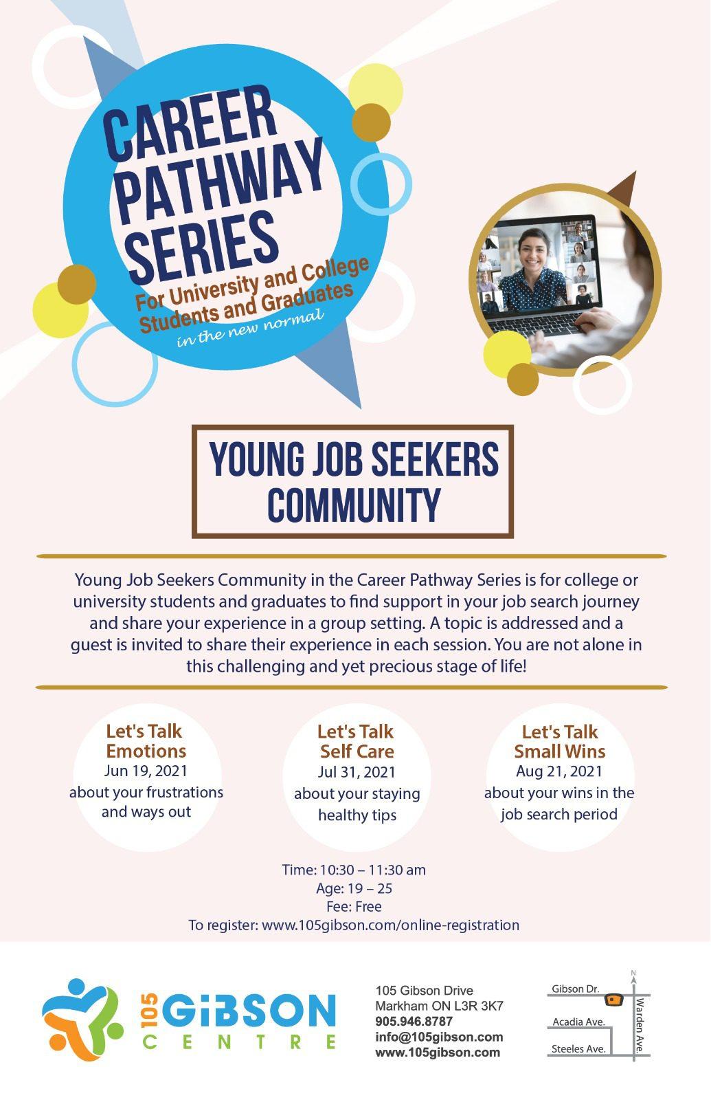 Young Job Seekers Community